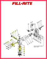 Fill-Rite Parts Kits