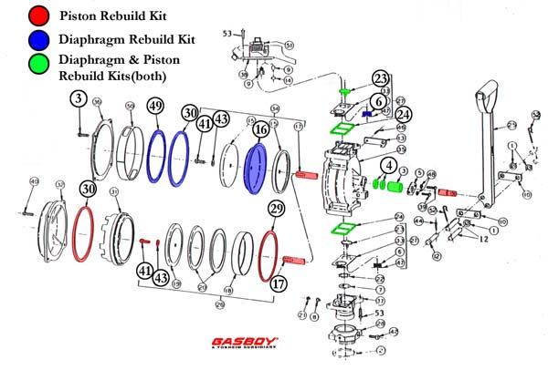 gasboy 1820 parts related keywords
